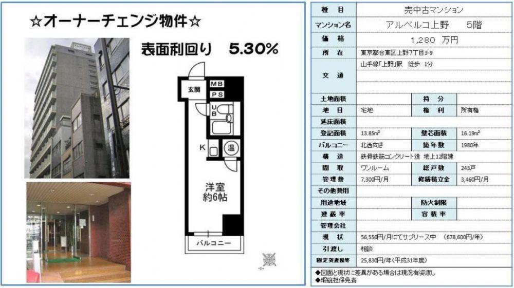 販賣圖:豊榮アルベルゴ上野