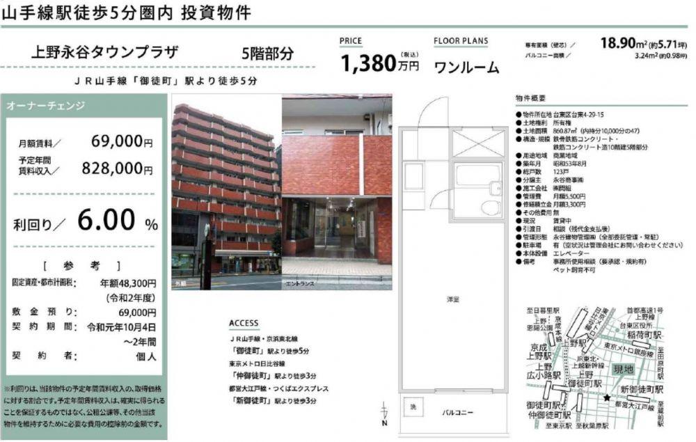 販賣圖:上野永谷タウンプラザ
